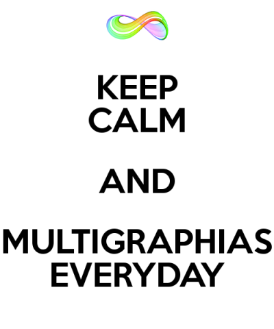 Keep Calm and Multigraphias Everyday | Webland | Jaime Scatena